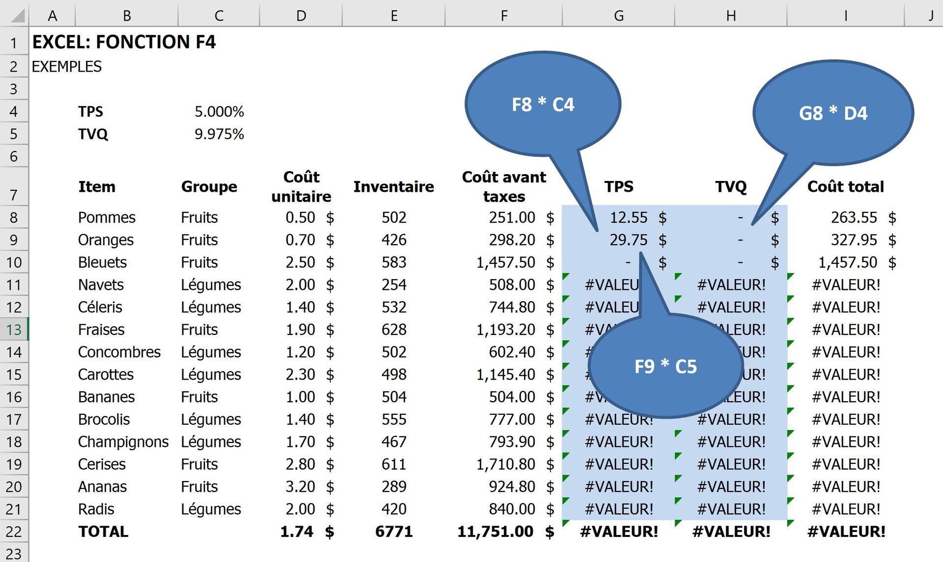 Astuce Excel F4 Mauvais