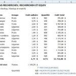 Fonctions Excel: Recherchev, Rechercheh et Equiv