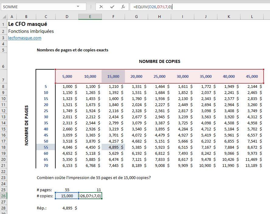 Index/Equiv Trouver no colonne