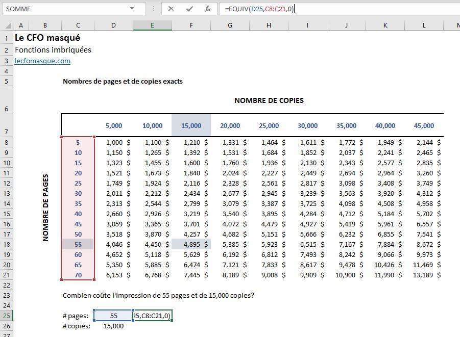 Index/Equiv Trouver no ligne