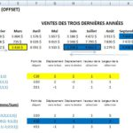 Excel: Fonction Decaler (Offset)