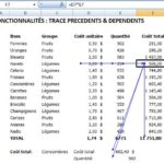 Fonctionnalités Excel pour tester vos formules