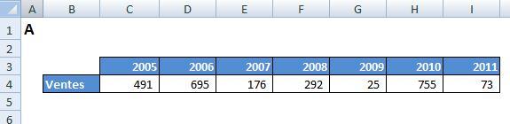 Fonction Indirect dans Excel