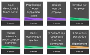 KPI Indicateurs de performance