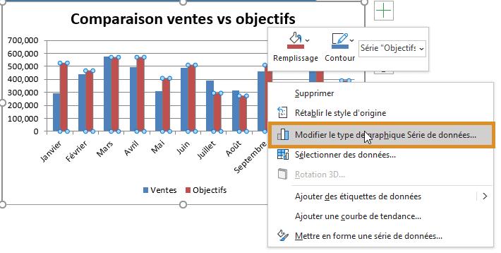 Combiner graphiques Excel