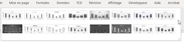 Thèmes avec Excel - Menu graphiques ouvert