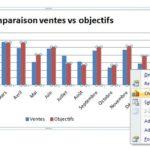 Excel: Comment combiner 2 types de graphiques