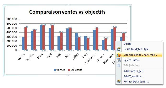 Excel comment combiner 2 types de graphiques le cfo masqu - Comment faire un graphique sur papier ...