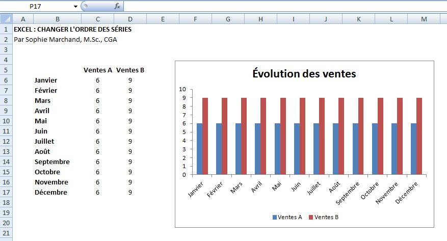 Excel  Changer L U0026 39 Ordre Des Donn U00c9es Dans Vos Graphiques