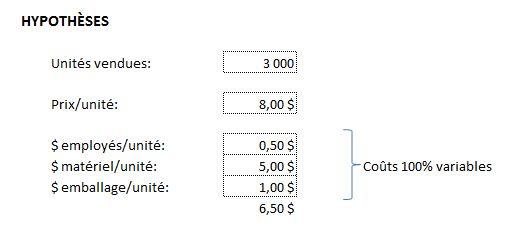 excel  obtenez un fichier pour calculer le point mort