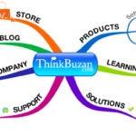 5 outils pour réussir vos activités de «brainstorming»