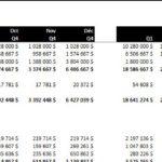 Modélisation financière dans Excel: Meilleures pratiques (5 de 6)