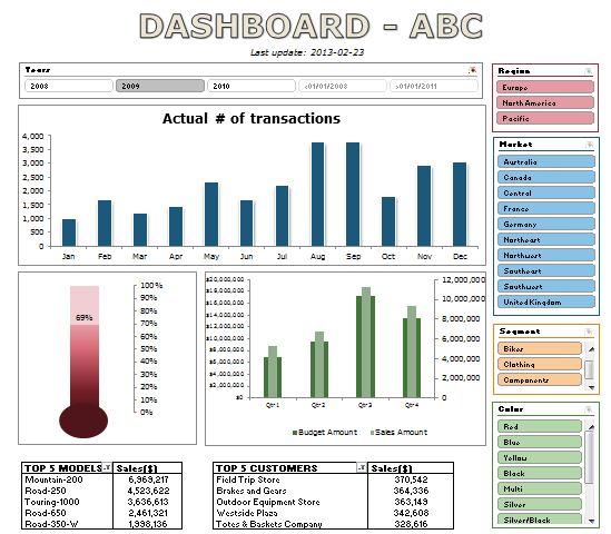 Modele tableau de bord financier gratuit document online - Excel tableau d amortissement ...