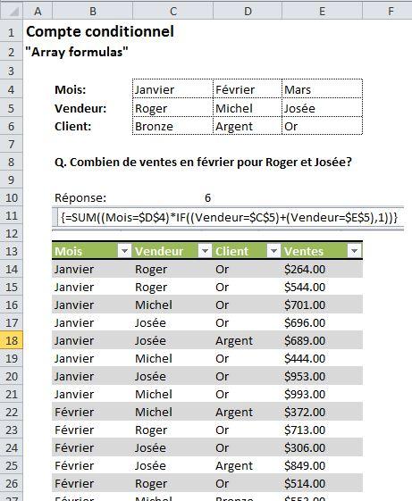 Excel Compter Le Nombre De Cellules Selon Divers Criteres Le Cfo