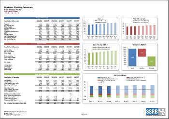 Best Practice Spreadsheet Modelling Standards