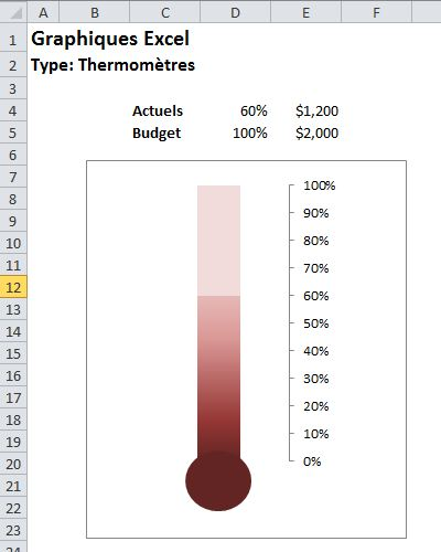 Graphiques Excel Thermomètres 5