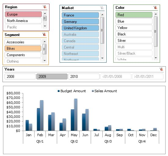 Excel Utiliser Les Slicers Pour Des Tableaux De Bord Performants