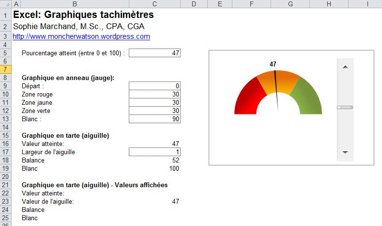 graphique excel   points de donn u00e9es