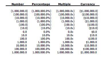 BPM Data Alignment