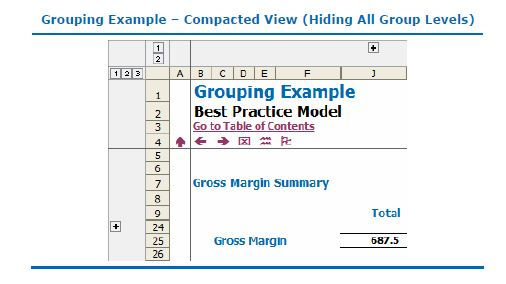 Grouping Example Compacted View