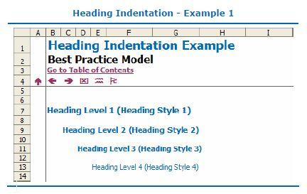 Indentation 1
