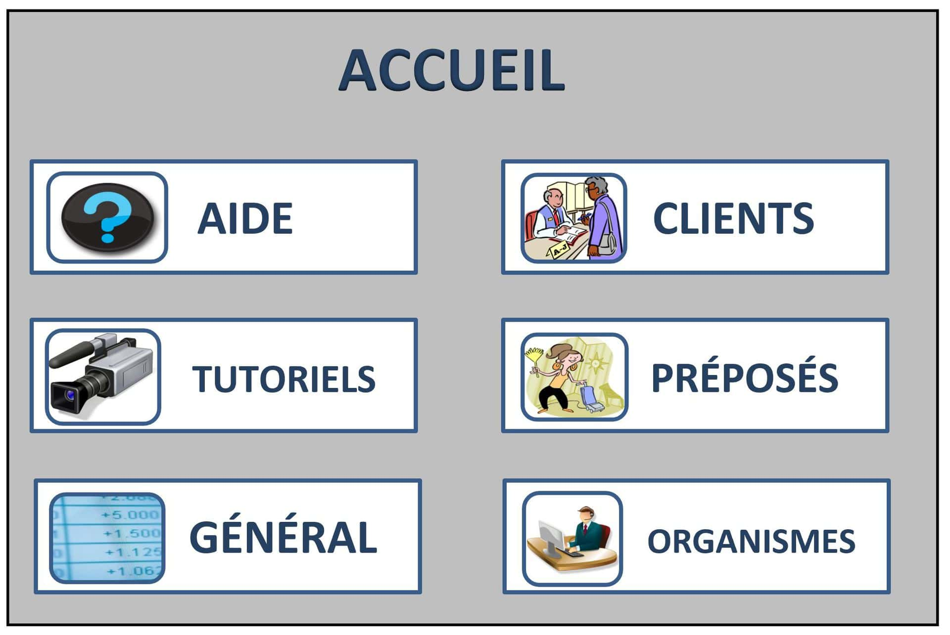 Solution de gestion intégrée - Accueil