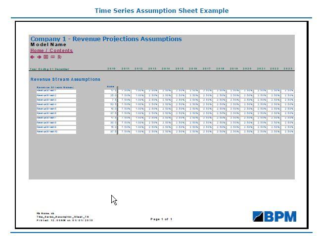 Time series assumption sheet example