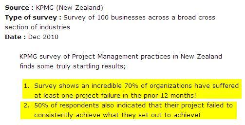 Project Fails 2
