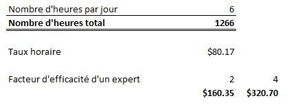 Expert 5
