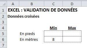 Validation données 2