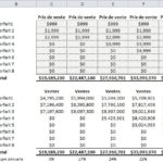 Formation Excel: Créer un modèle financier budgétaire