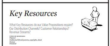 Key Ressources
