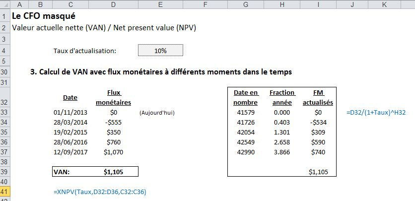 VAN-NPV moments différents