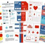 Infographies: 5 outils à découvrir