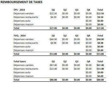 Gestion dépenses taxes