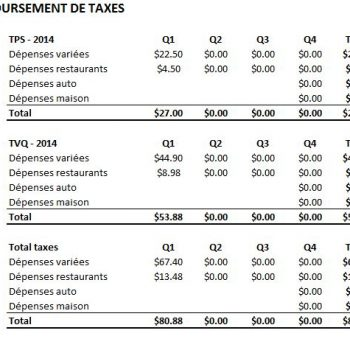 Gestion dépenses taxes