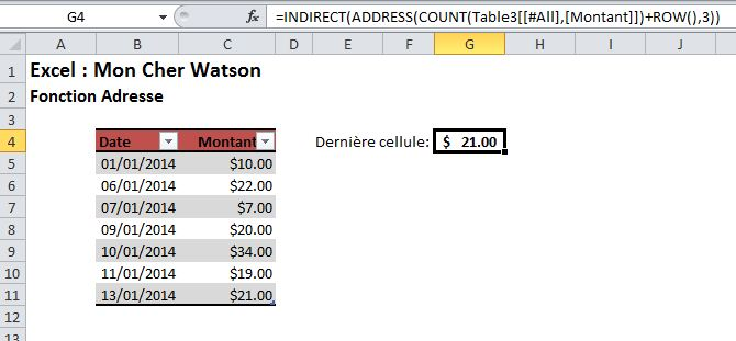 Excel fonction Indirect - Table