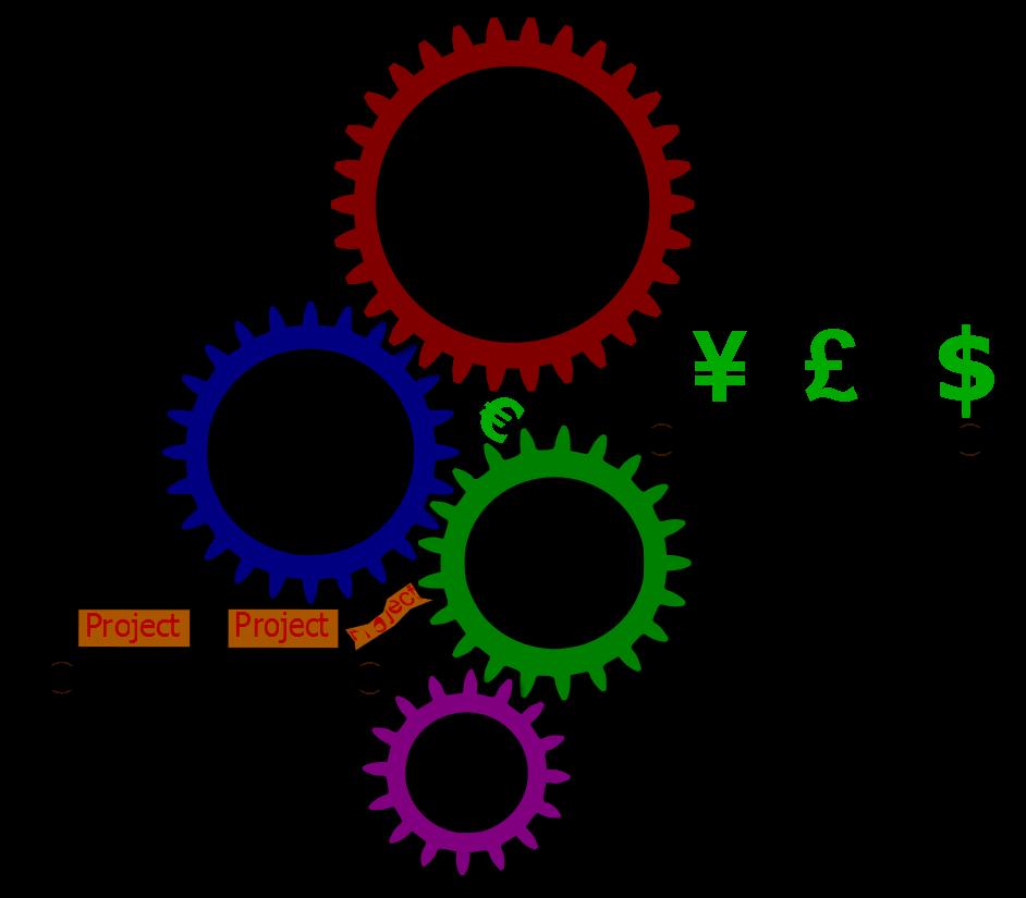 Processsus et technologie
