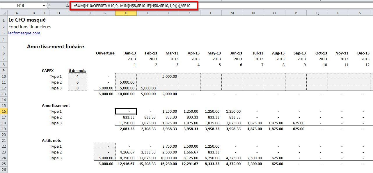 Mod lisation financi re dans excel mettre en place une - Calcul tableau amortissement excel ...