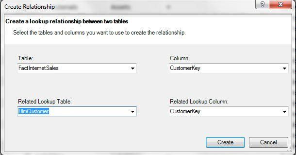 Relations entre tables de données