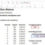 Analyse prédictive dans Excel: Régression linéaire simple