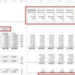 Modélisation financière: Tout est dans la structure!