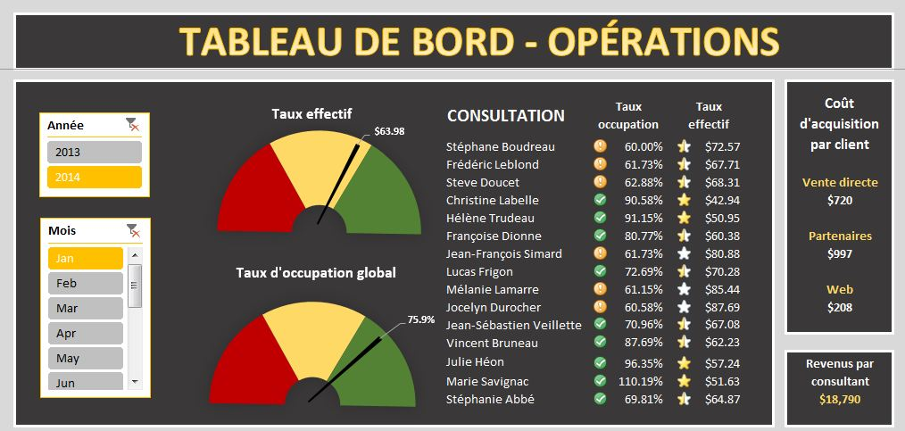 tableau de bord excel torrent