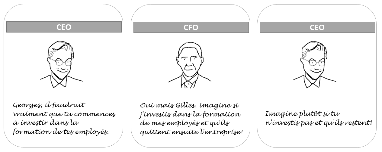 CEO vs CFO