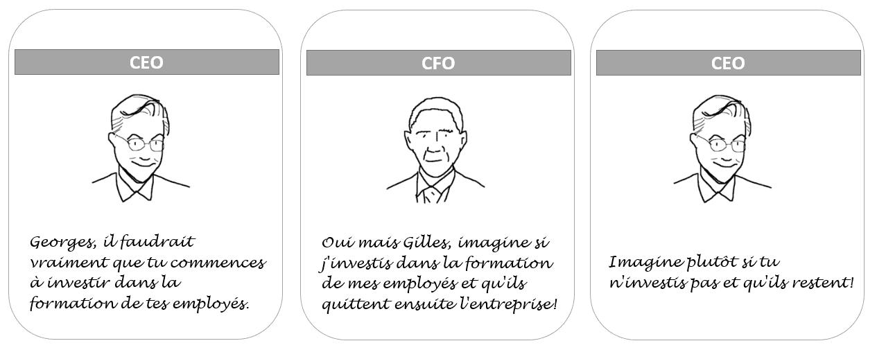 CEO vs CFO