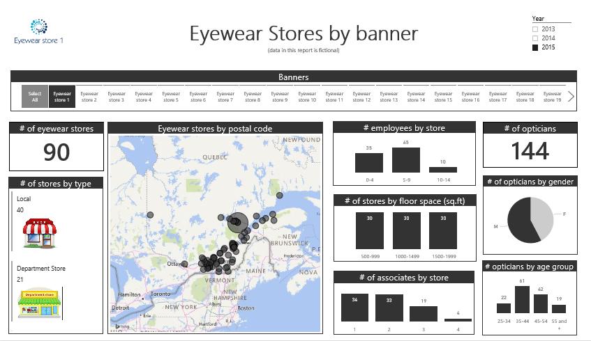 Eyewear Stores