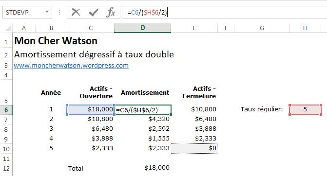 Calcul de l 39 amortissement d gressif taux double double - Calcul tableau d amortissement emprunt excel ...