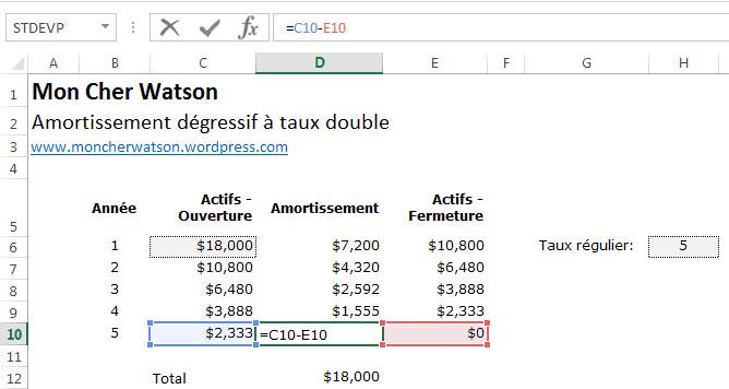 Calcul De L Amortissement Degressif A Taux Double Double Declining Method
