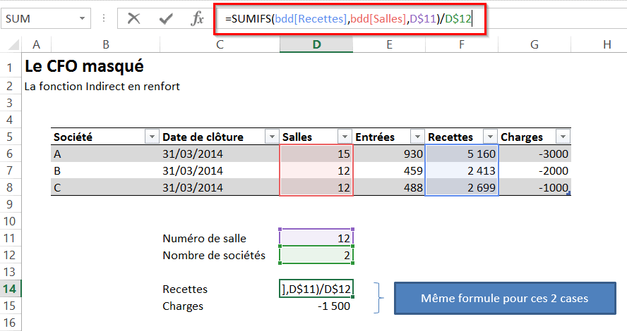 Fonction Excel Indirect