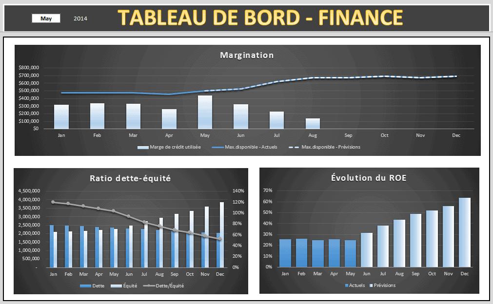 Tableau de bord des finances - Projet 1 - Extrait 2